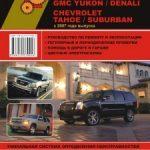 Cadillaс Escalade  GMC Yukon  Denali  Chevrolet Tahoe  Suburban . Модели с 2007 года выпуска, оборудованные бензиновыми двигателями.