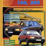 Audi 100Avant c 1990 г. Руководство по техническому обслуживанию и ремонту